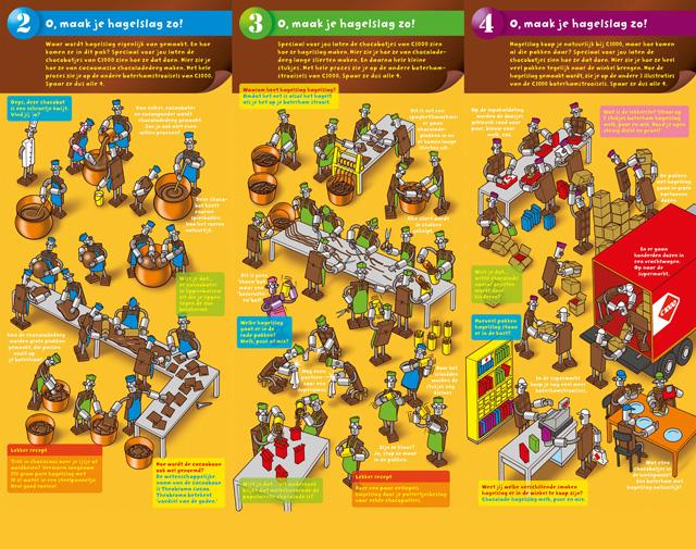 Chocobotjes, achterkant, deel 1, 2, 3 en 4 >>